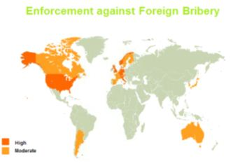 Enforcement against Foreign Bribery